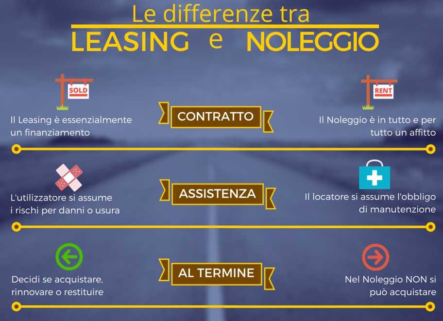 noleggio vs leasing auto