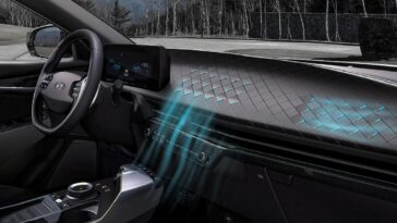 Hyundai sviluppa il sistema di climatizzazione del futuro: ecco il brevetto